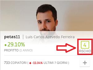 copytrader profilo di rischio