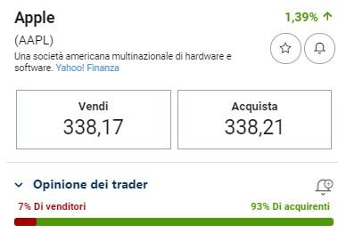 Commissioni trading online: Migliori Broker Senza Commissioni