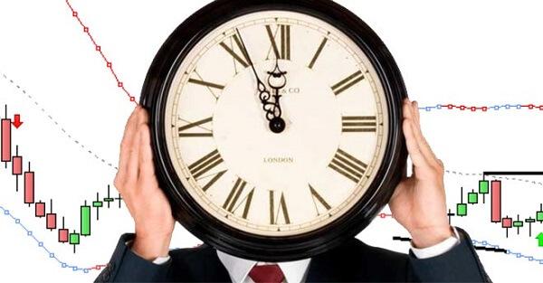 tempo da dedicare al trading